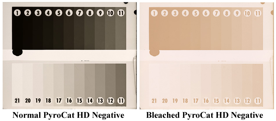 Effect of Pyro stain